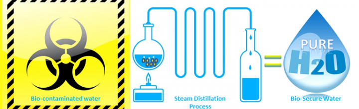 Bio-Secure and Steam Distillation
