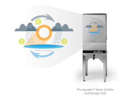 hydrologic cycle with water distiller