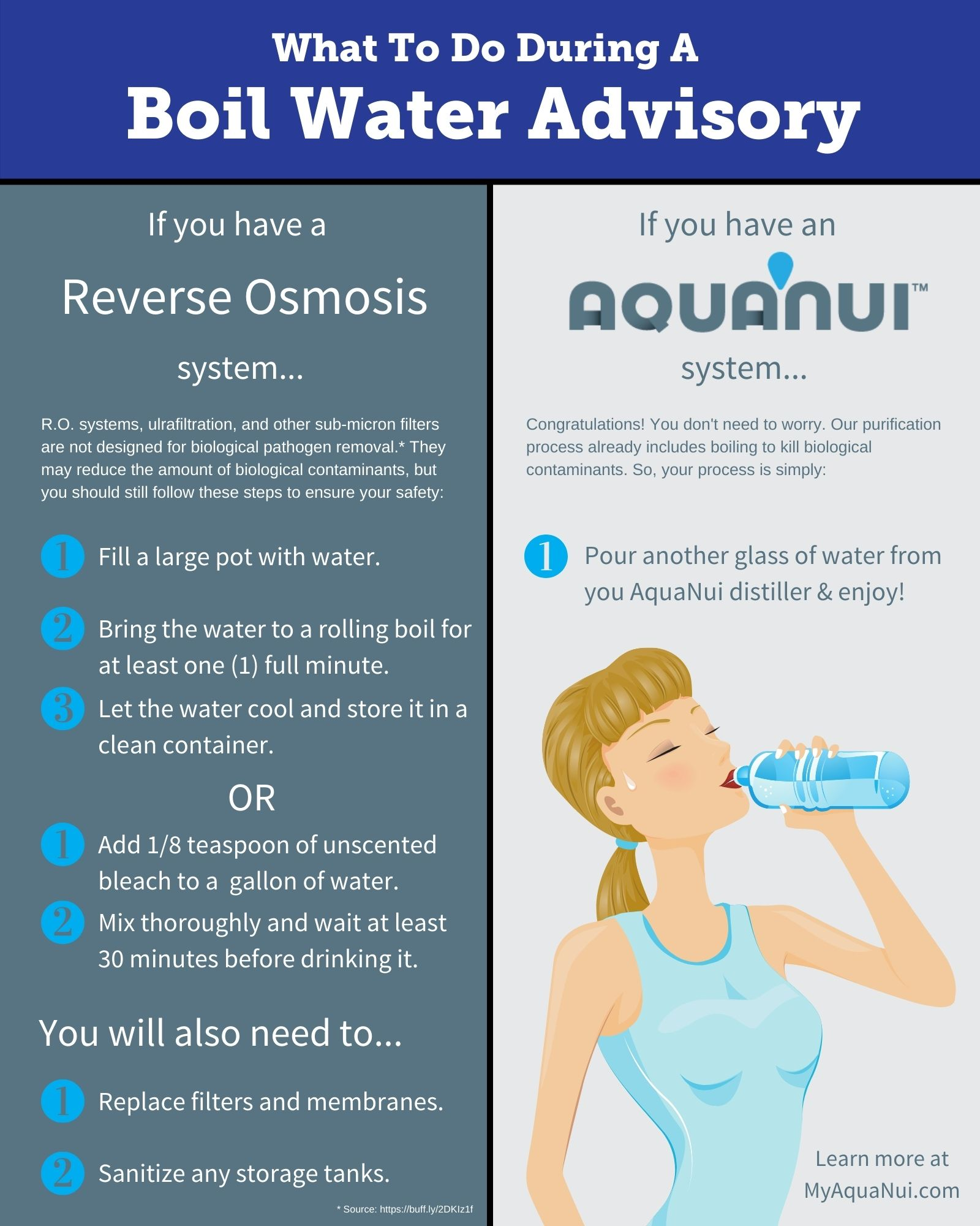 AquaNui - What To Do During A Boil Water Advisory